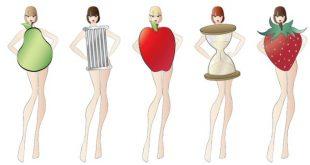 forme corpo