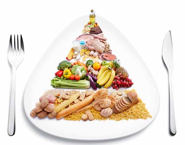 piramide alimentazione mediterranea